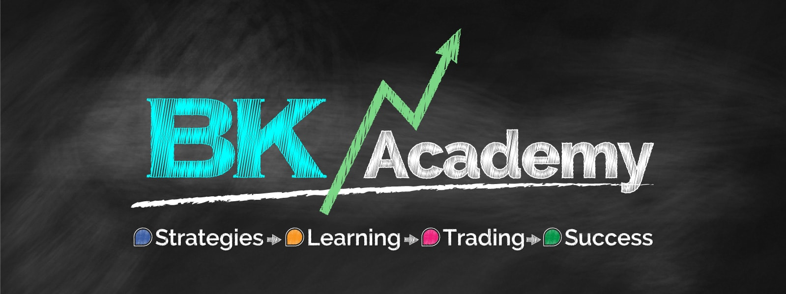 BK Academy: Strategies > Learning > Trading > Success