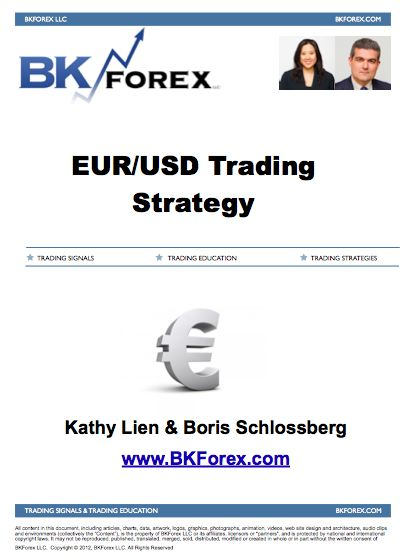 Simple eur/jpy forex trading strategy