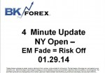 4 Minute Update NY Open – EM Fade = Risk Off 01.29.14