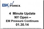 BK VIDEO 4 Minute Update NY Open – EM Pressure Continues 01.30.14