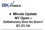4 Minute Update NY Open – Deflationary Dive for Euro? 01.31.14