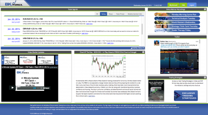 News trading signals