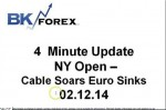 BK VIDEO – 4 Minute Update NY Open – Cable Soars Euro Sinks 02.12.14