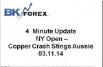BK VIDEO 4 Minute Update NY Open – Copper Crash Stings Aussie 03.12.14