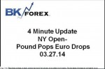 BK VIDEO 4 Minute Update NY Open- Pound Pops Euro Drops 03.27.14