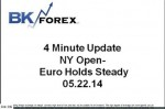 BK VIDEO 4 Minute Update NY Open- Euro Holds Steady 05.22.14