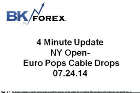 BK VIDEO 4 Minute Update NY Open- Euro Pops Cable Drops 07.24.14