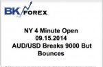 BK VIDEO NY 4 Minute Open 09.15.2014 AUD/USD Breaks 9000 But Bounces