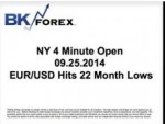BK VIDEO NY 4 Minute Open 09.25.2014 EUR/USD Hits 22 Month Lows https://