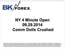 BK VIDEO NY 4 Minute Open 09.29.2014 Comm Dolls Crushed