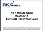 BK VIDEO -NY 4 Minute Open 09.30.2014 EURUSD Hits 2 Year Lows