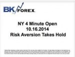 BK VIDEO -NY 4 Minute Open 10.16.2014 Risk Aversion Takes Hold