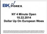 BK VIDEO – NY 4 Minute Open 10.22.2014 Dollar Up On European Woes