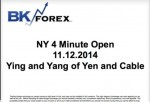 BK VIDEO NY 4 Minute Open 11.12.2014 Ying and Yang of Yen and Cable