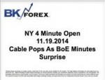 BK VIDEO NY 4 Minute Open  11.19.2014 Cable Pops As BoE Minutes Surprise