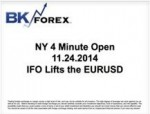 BK VIDEO NY 4 Minute Open 11.24.2014 IFO Lifts the EURUSD