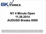 BK VIDEO – NY 4 Minute Open 11.26.2014 AUDUSD Breaks 8500
