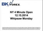 BK VIDEO NY 4 Minute Open 12.15.2014 Whipsaw Monday