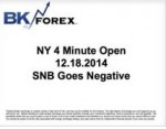 BK VIDEO NY 4 Minute Open 12.18.2014 SNB Goes Negative
