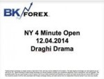 BK VIDEO NY 4 Minute Open 12.04.2014 Draghi Drama