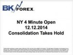 BK VIDEO NY 4 Minute Open 12.12.2014 Consolidation Takes Hold