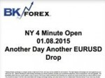 BK VIDEO NY 4 Minute Open 01.08.2015 Another Day Another EURUSD Drop