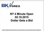 BK VIDEO NY 4 Minute Open 02.10.2015 Dollar Gets a Bid