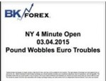 BK VIDEO NY 4 Minute Open 03.04.2015 Pound Wobbles Euro Troubles
