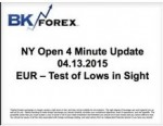 BK VIDEO NY Open 4 Minute Update 04.13.2015 EUR – Test of Lows in Sight