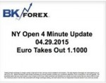 BK VIDEO NY Open 4 Minute Update 04.29.2015 Euro Takes Out 1.1000
