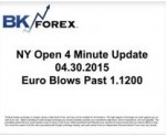 BK ViDEO NY Open 4 Minute Update 04.30.2015 Euro Blows Past 1.1200