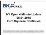 BK VIDEO NY Open 4 Minute Update 05.01.2015 Euro Squeeze Continues