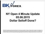 BK VIDEO NY Open 4 Minute Update 05.06.2015 Dollar Selloff Done?