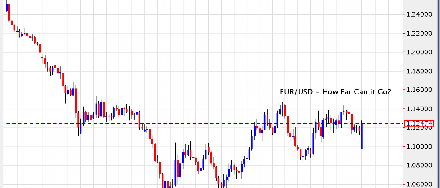 EUR/USD – How Far Can It Go?