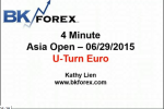 4 Minute Asia Open for 06.30.2015