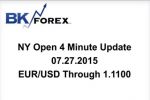 BK VIDEO NY Open 4 Minute Update 07.27.2015 EUR/USD Through 1.1100