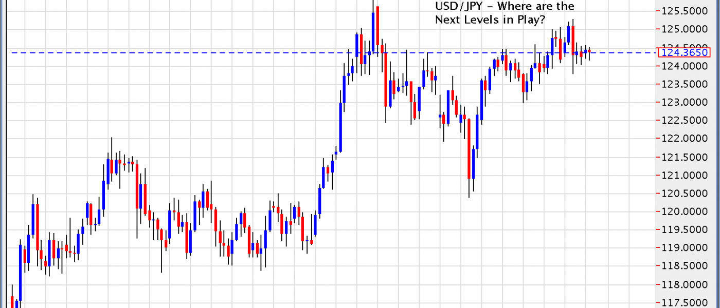 USD/JPY – Where are the Next Levels in Play?