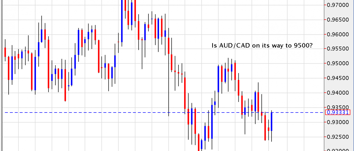 Is AUD/CAD on its way to 9500?
