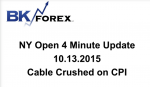 BK VIDEO NY Open 4 Minute Update 10.13.2015 Cable Crushed on CPI