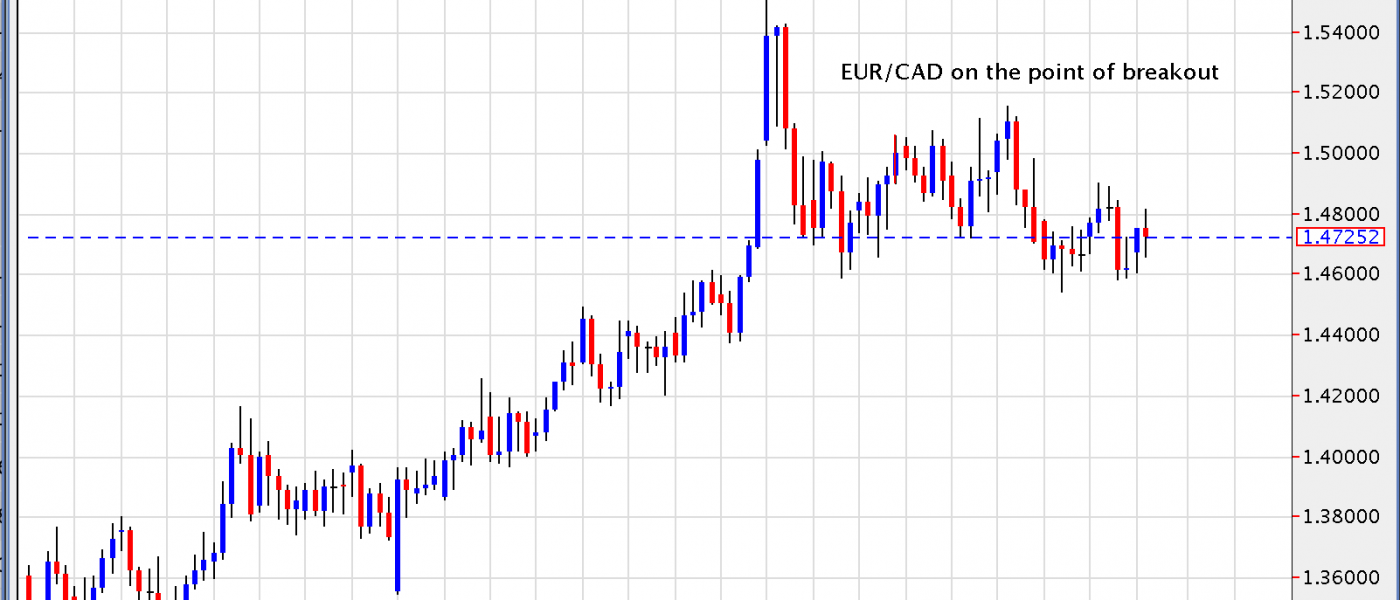 EUR/CAD on the Point of BreakOut