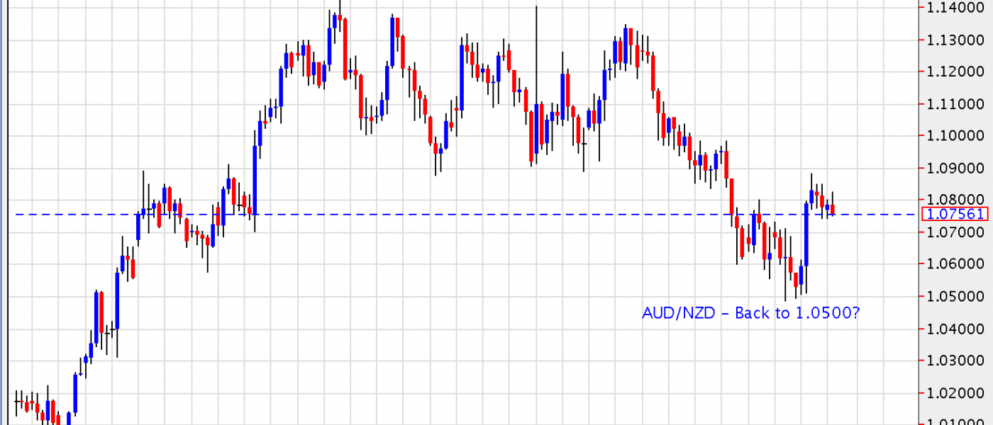 AUD/NZD – Back to 1.0500?