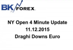 BK VIDEO NY Open 4 Minute Update 11.12.2015 Draghi Downs Euro