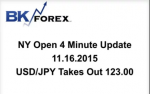 BK VIDEO NY Open 4 Minute Update 11.16.2015 USD/JPY Takes Out 123.00