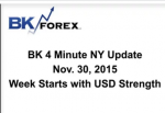 BK VIDEO BK 4 Minute NY Update  Nov. 30, 2015 Week Starts with USD Strength