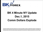 BK VIDEO BK 4 Minute NY Update  Dec.1, 2015 Comm Dollars Explode