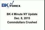 BK VIDEO BK 4 Minute NY Update  Dec. 8, 2015 Commdollars Crushed
