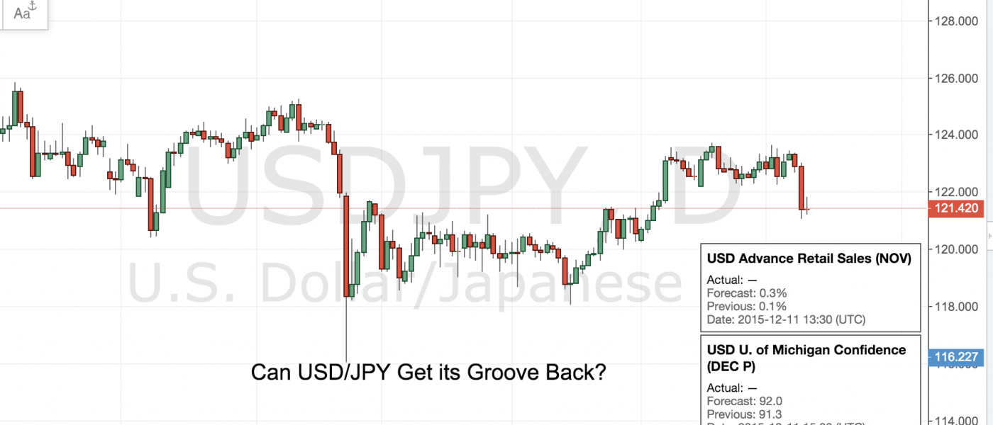 Can USD/JPY Get its Groove Back?