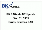 BK VIDEO BK 4 Minute NY Update  Dec. 11, 2015 Crude Crushes CAD