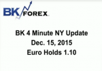 BK VIDEO BK 4 Minute NY Update  Dec. 15, 2015 Euro Holds 1.10