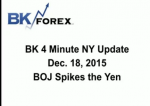 BK Video – BK 4 Minute NY Update  Dec. 18, 2015 BOJ Spikes the Yen
